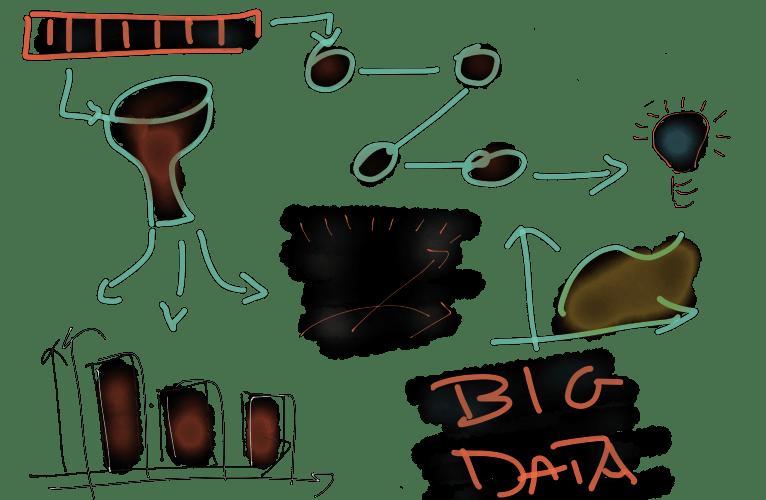 bigData-trasp